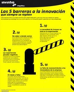 Barreras_a_la_innovacion