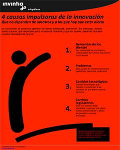 Impulsores_de_la_innovacion