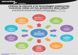 Predicciones_innovacion_tecnologica