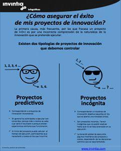 Proyectos_IDi_tipos