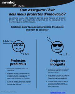 Proyectos_IDi_tipos_CAT