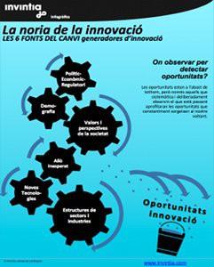 las_fuentes_innovacion_CAT
