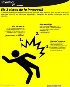 riesgos_innovar_invinta_CAT